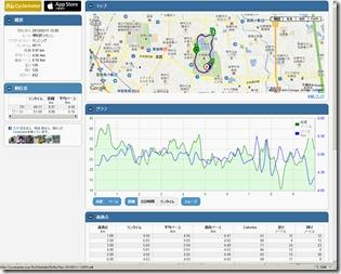 cyclemeter130211