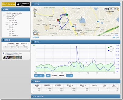 cyclemeter141116