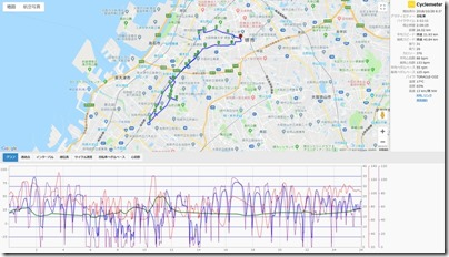 cyclemeter181028