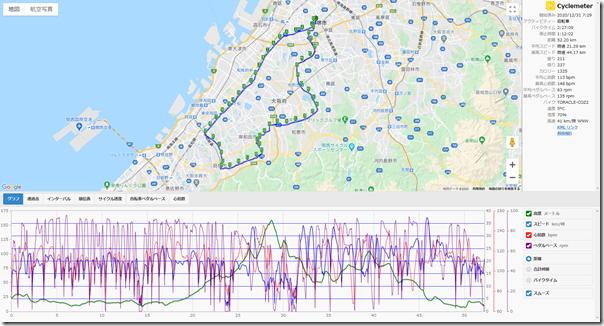 cyclemeter201231